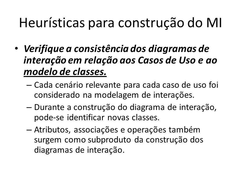 Heurísticas para construção do MI Verifique a consistência dos diagramas de interação em relação aos Casos de Uso e ao modelo de classes. – Cada cenár
