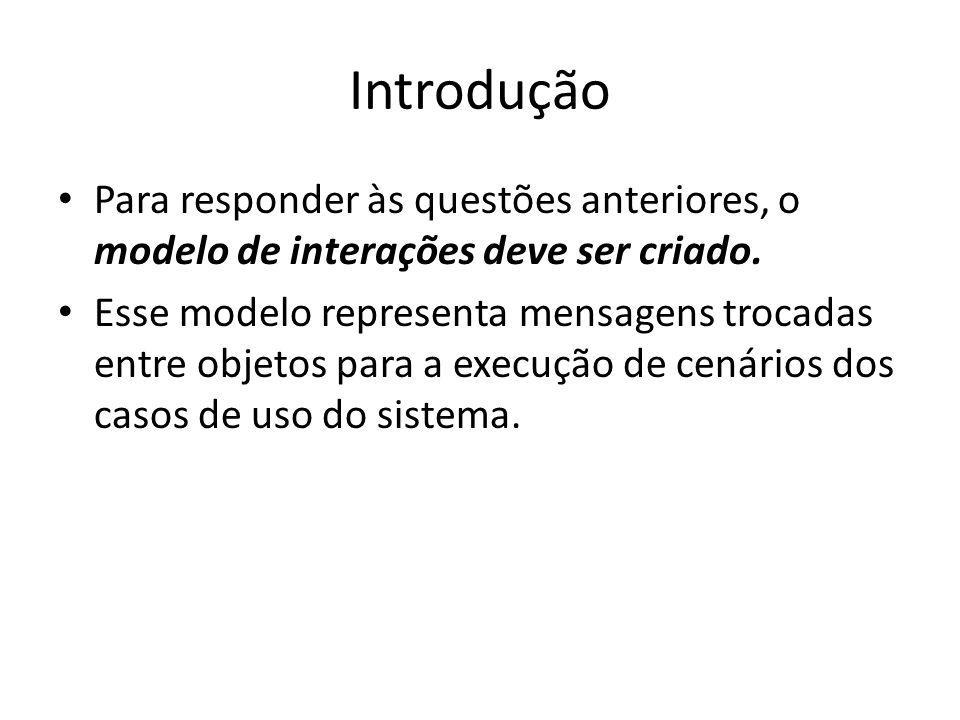 Introdução Para responder às questões anteriores, o modelo de interações deve ser criado. Esse modelo representa mensagens trocadas entre objetos para