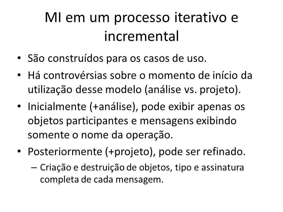 MI em um processo iterativo e incremental São construídos para os casos de uso. Há controvérsias sobre o momento de início da utilização desse modelo