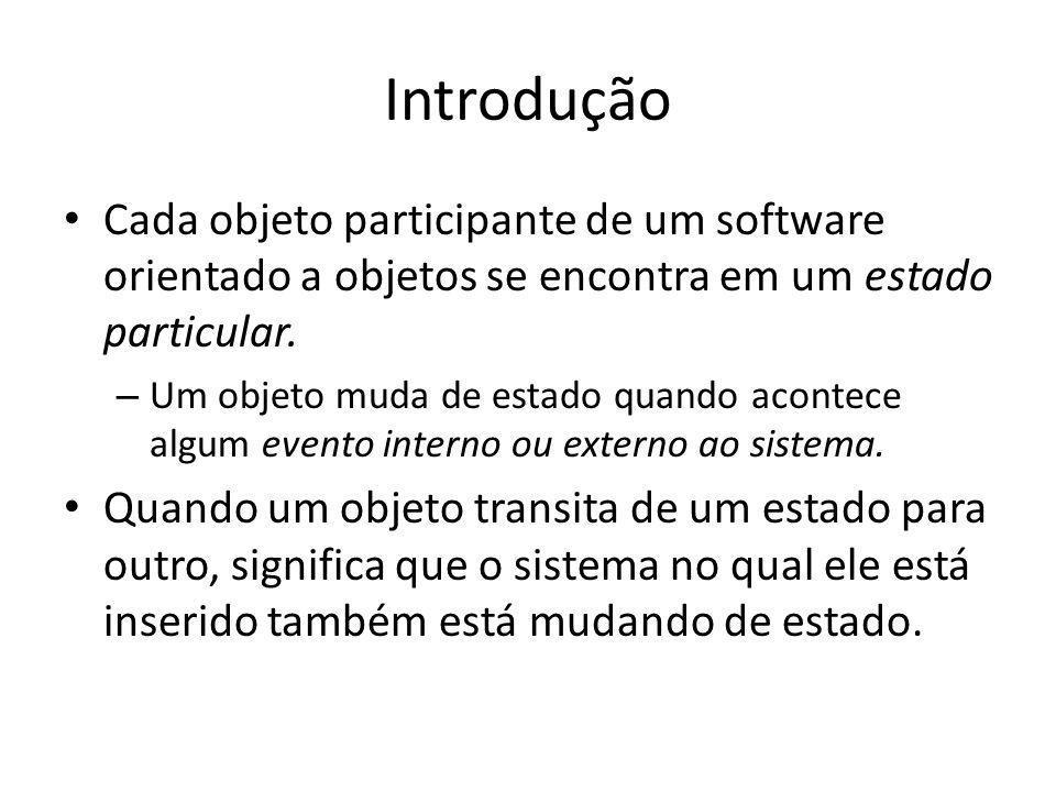 Introdução Cada objeto participante de um software orientado a objetos se encontra em um estado particular. – Um objeto muda de estado quando acontece
