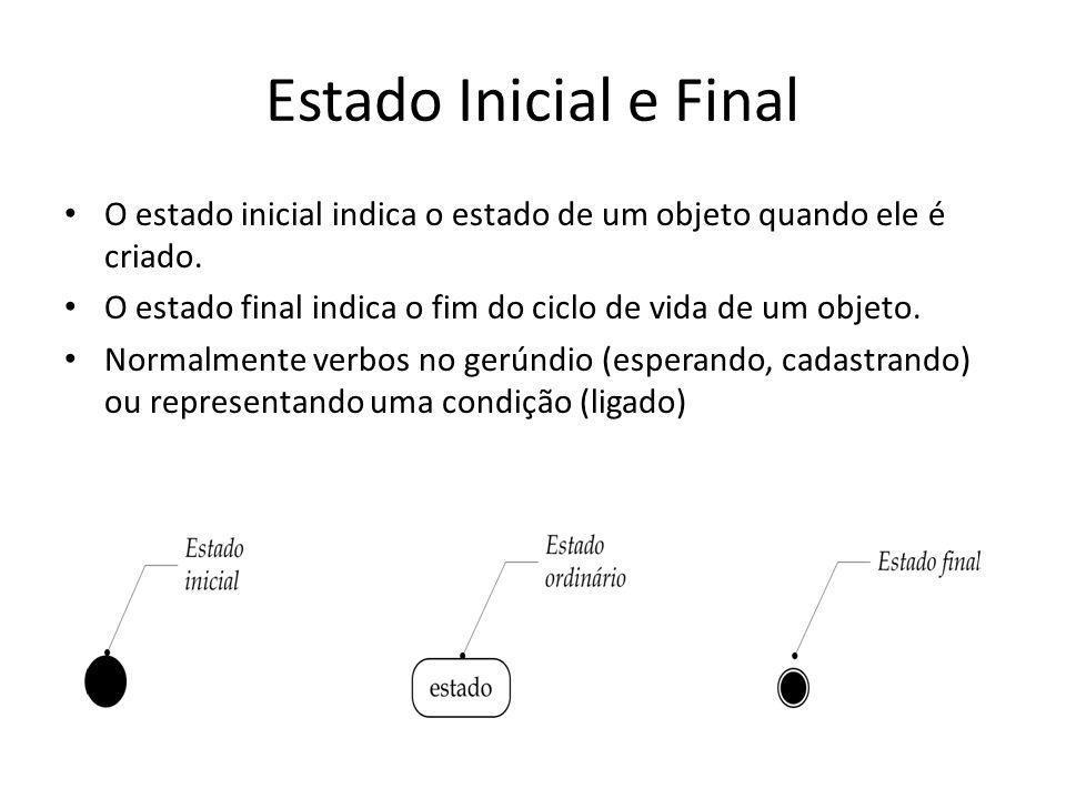 Estado Inicial e Final O estado inicial indica o estado de um objeto quando ele é criado. O estado final indica o fim do ciclo de vida de um objeto. N
