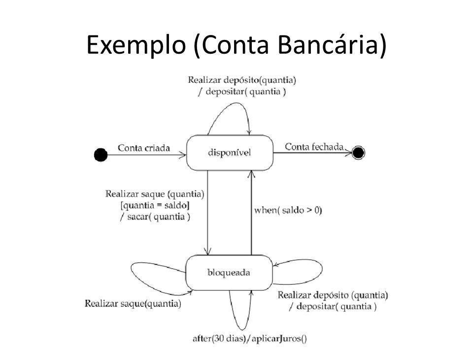 Exemplo (Conta Bancária)
