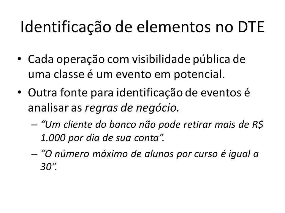 Identificação de elementos no DTE Cada operação com visibilidade pública de uma classe é um evento em potencial. Outra fonte para identificação de eve