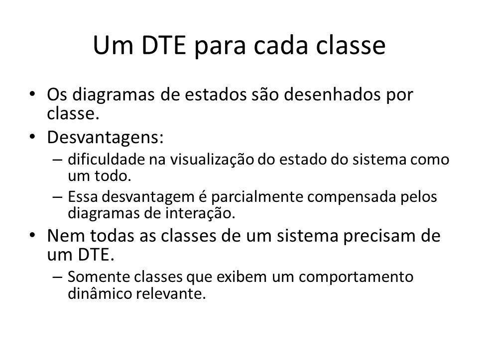 Um DTE para cada classe Os diagramas de estados são desenhados por classe. Desvantagens: – dificuldade na visualização do estado do sistema como um to