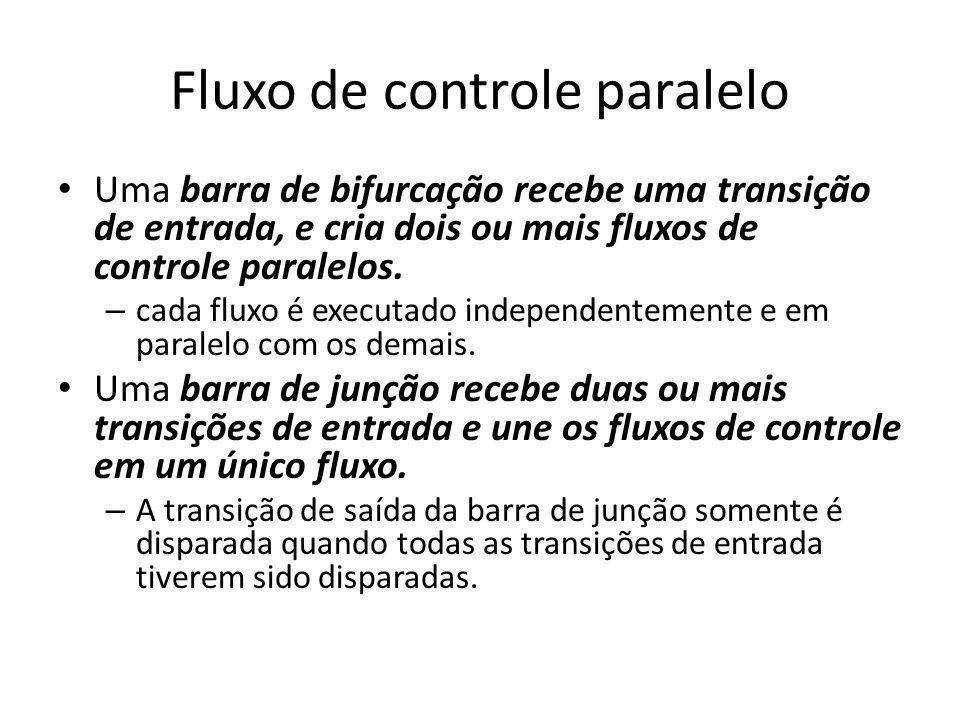 Fluxo de controle paralelo Uma barra de bifurcação recebe uma transição de entrada, e cria dois ou mais fluxos de controle paralelos. – cada fluxo é e