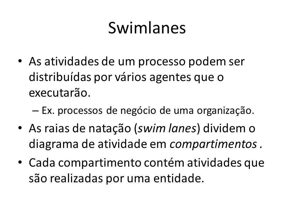Swimlanes As atividades de um processo podem ser distribuídas por vários agentes que o executarão. – Ex. processos de negócio de uma organização. As r