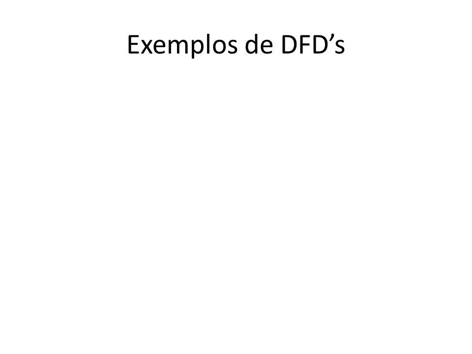 Exemplos de DFDs