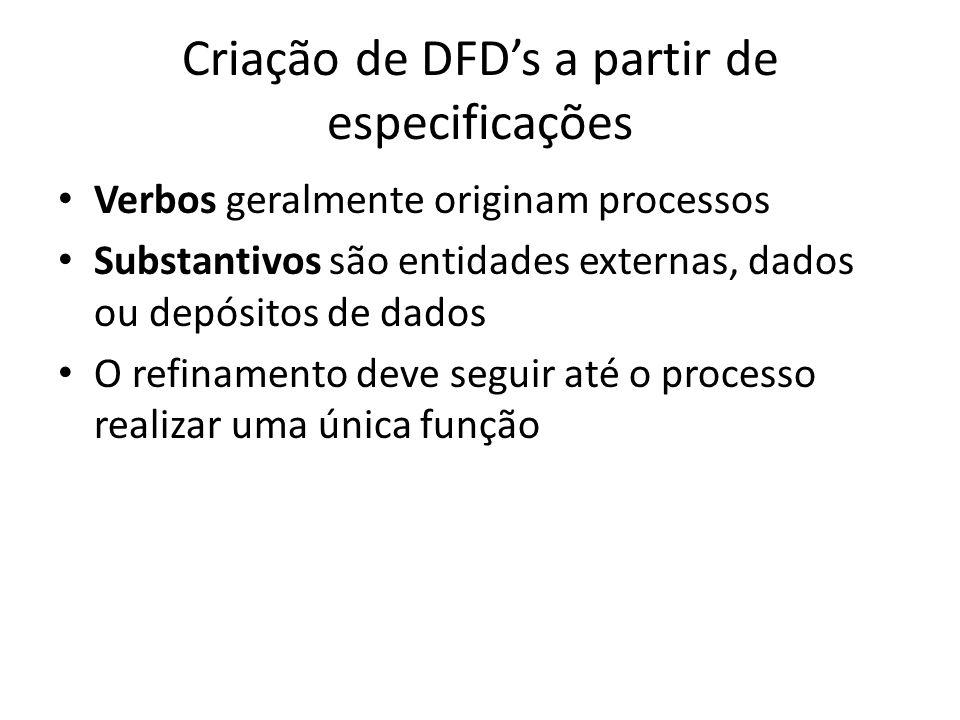 Criação de DFDs a partir de especificações Verbos geralmente originam processos Substantivos são entidades externas, dados ou depósitos de dados O ref