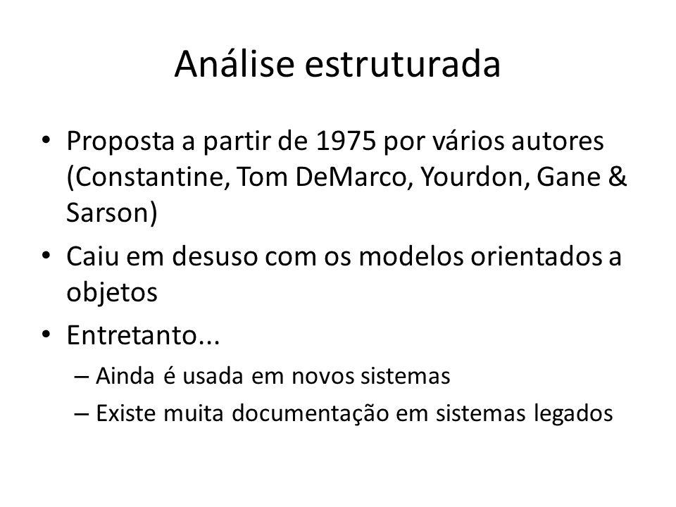 Análise estruturada Proposta a partir de 1975 por vários autores (Constantine, Tom DeMarco, Yourdon, Gane & Sarson) Caiu em desuso com os modelos orie