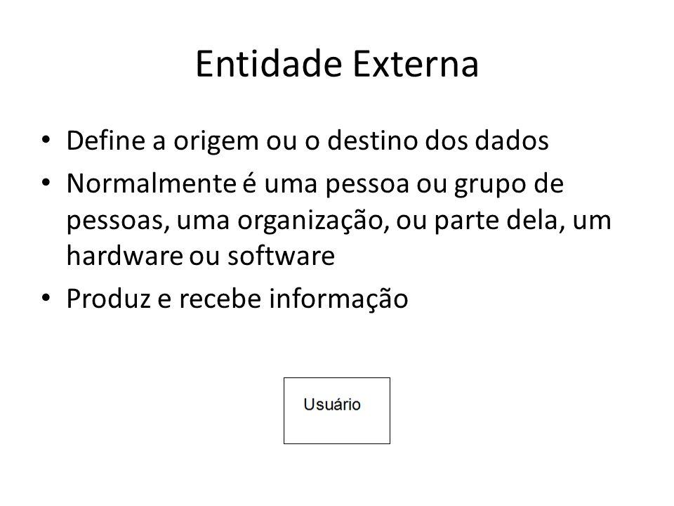 Entidade Externa Define a origem ou o destino dos dados Normalmente é uma pessoa ou grupo de pessoas, uma organização, ou parte dela, um hardware ou s