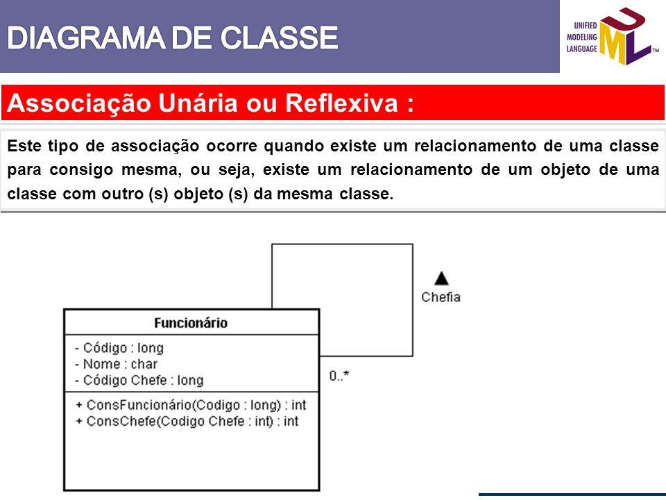 Associação Unária ou Reflexiva : Este tipo de associação ocorre quando existe um relacionamento de uma classe para consigo mesma, ou seja, existe um r
