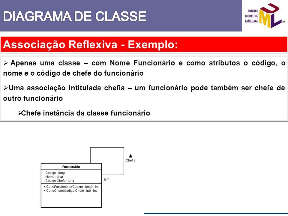 Associação Reflexiva - Exemplo: Apenas uma classe – com Nome Funcionário e como atributos o código, o nome e o código de chefe do funcionário Uma asso