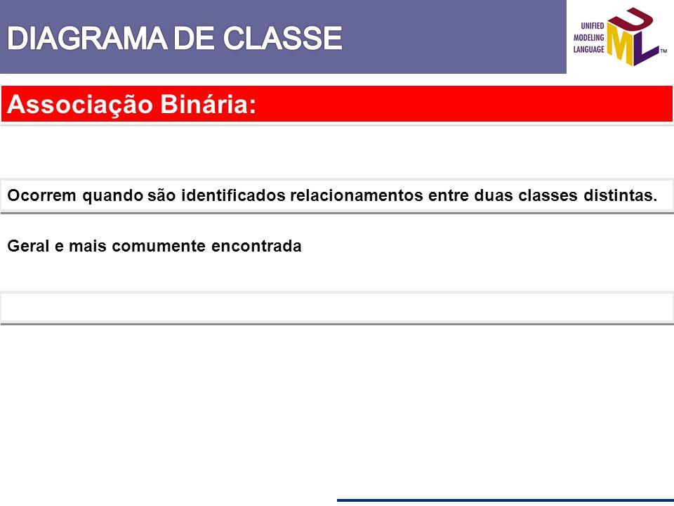 Associação Binária: Ocorrem quando são identificados relacionamentos entre duas classes distintas. Geral e mais comumente encontrada