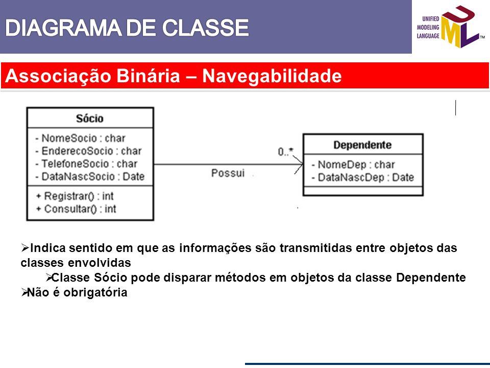 Associação Binária – Navegabilidade Indica sentido em que as informações são transmitidas entre objetos das classes envolvidas Classe Sócio pode dispa