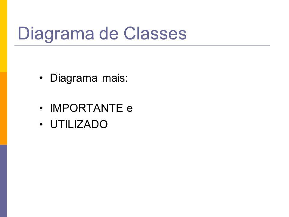 Objetivos: Permitir a visualização das classes quem comporão o sistema.