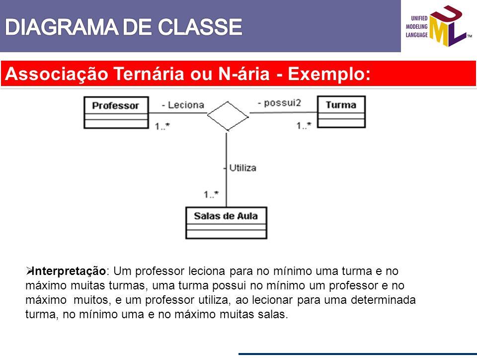 Associação Ternária ou N-ária - Exemplo: Interpretação: Um professor leciona para no mínimo uma turma e no máximo muitas turmas, uma turma possui no m