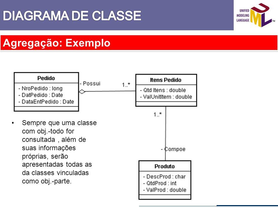 Agregação: Exemplo Sempre que uma classe com obj.-todo for consultada, além de suas informações próprias, serão apresentadas todas as da classes vincu
