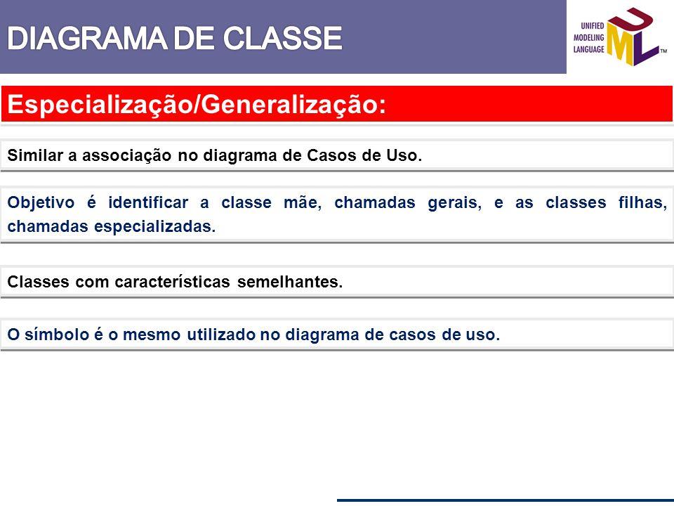 Especialização/Generalização: Similar a associação no diagrama de Casos de Uso. Objetivo é identificar a classe mãe, chamadas gerais, e as classes fil
