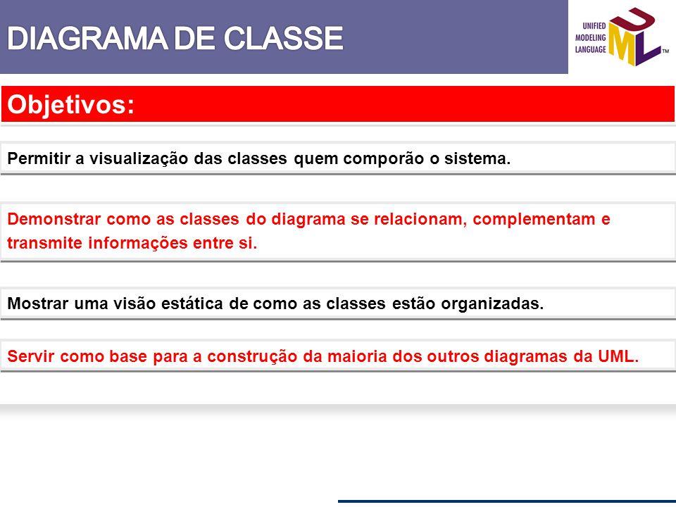 Objetivos: Permitir a visualização das classes quem comporão o sistema. Demonstrar como as classes do diagrama se relacionam, complementam e transmite