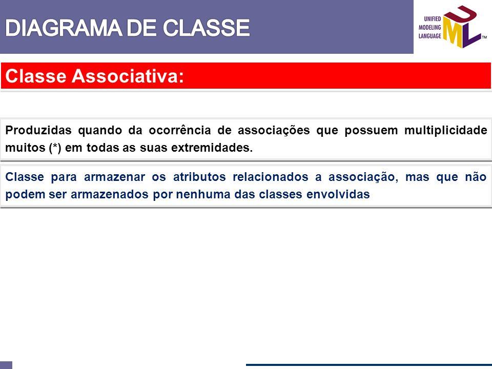 Classe Associativa: Produzidas quando da ocorrência de associações que possuem multiplicidade muitos (*) em todas as suas extremidades. Classe para ar