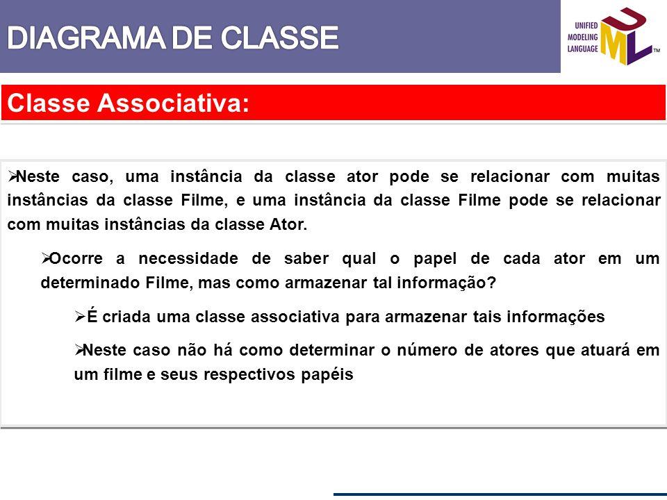 Classe Associativa: Neste caso, uma instância da classe ator pode se relacionar com muitas instâncias da classe Filme, e uma instância da classe Filme
