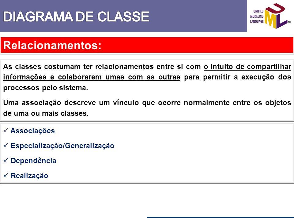 Especialização/Generalização: