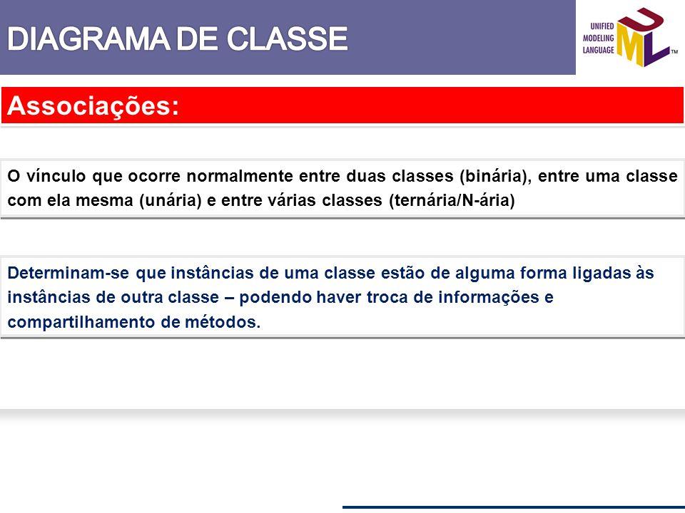 Associações: O vínculo que ocorre normalmente entre duas classes (binária), entre uma classe com ela mesma (unária) e entre várias classes (ternária/N