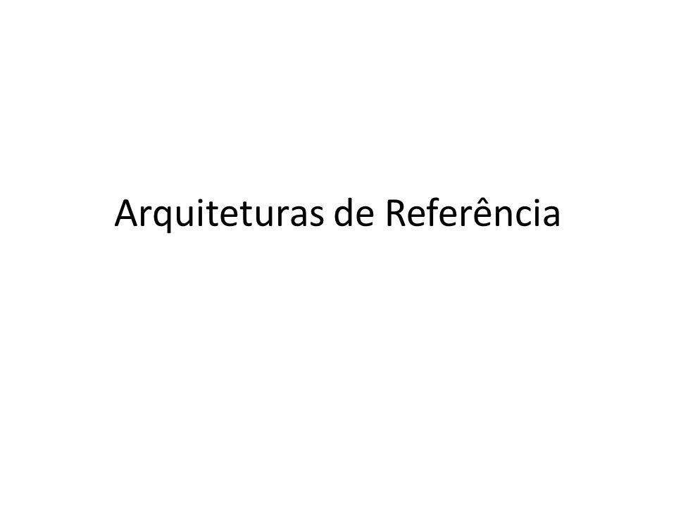 Definições – IEEE 1471/ISO/IEC 42010:2007 Visão: – representação de um software (ou parte) a partir de uma perspectiva particular.