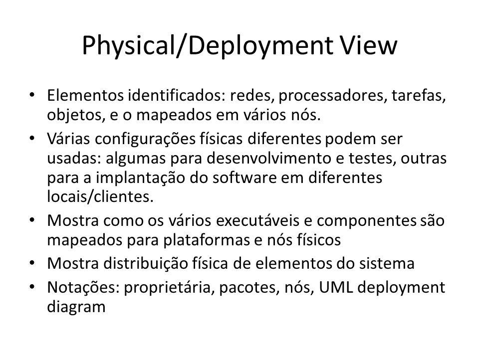 Physical/Deployment View Elementos identificados: redes, processadores, tarefas, objetos, e o mapeados em vários nós. Várias configurações físicas dif