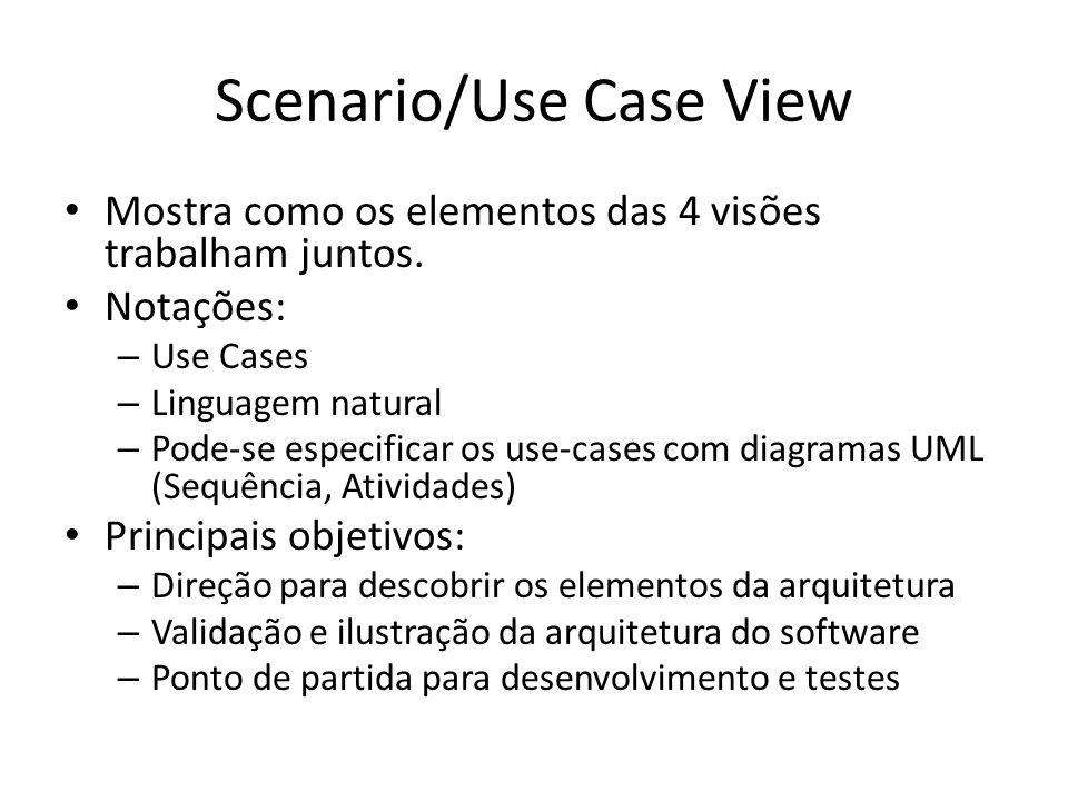 Scenario/Use Case View Mostra como os elementos das 4 visões trabalham juntos. Notações: – Use Cases – Linguagem natural – Pode-se especificar os use-