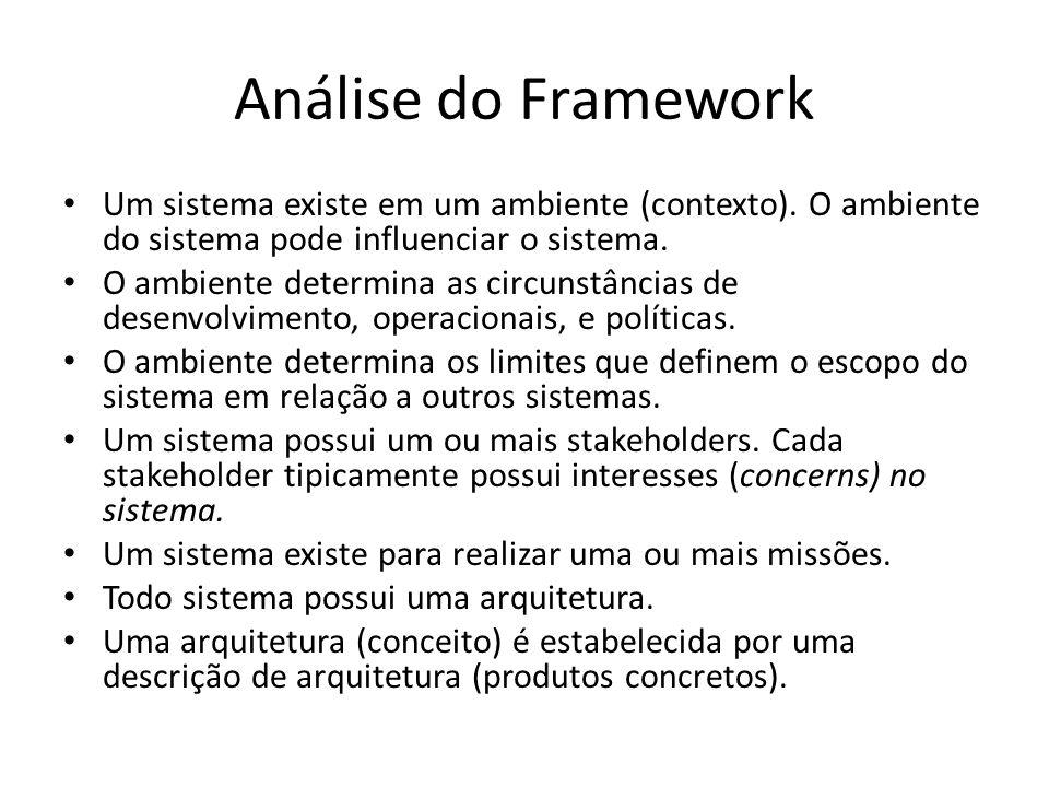 Análise do Framework Um sistema existe em um ambiente (contexto). O ambiente do sistema pode influenciar o sistema. O ambiente determina as circunstân