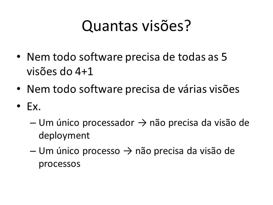 Quantas visões? Nem todo software precisa de todas as 5 visões do 4+1 Nem todo software precisa de várias visões Ex. – Um único processador não precis