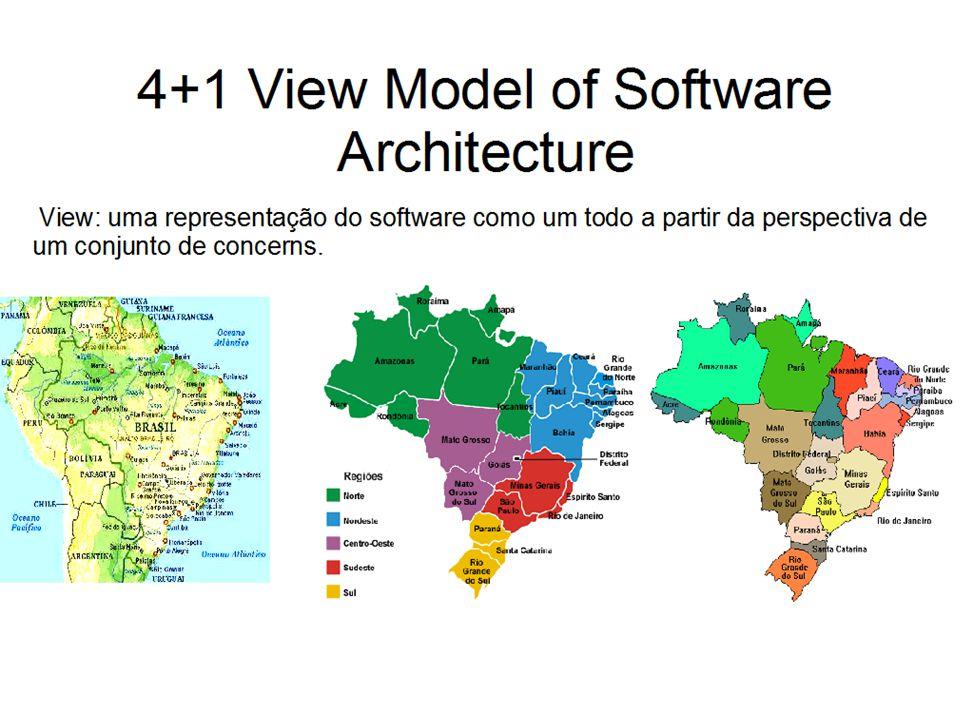 Alguns modelos de arquitetura em múltiplas visões Kruchten 4+1 IEEE 1471 Siemens (Soni et al)