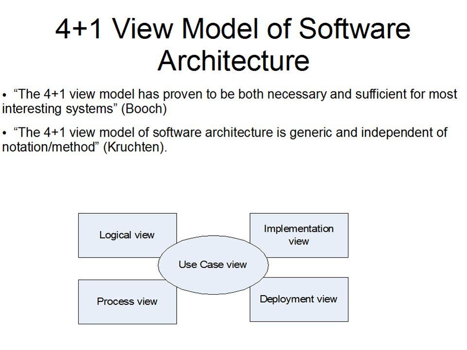 Logical View Relativo principalmente aos requisitos funcionais (o que o software deve fazer).