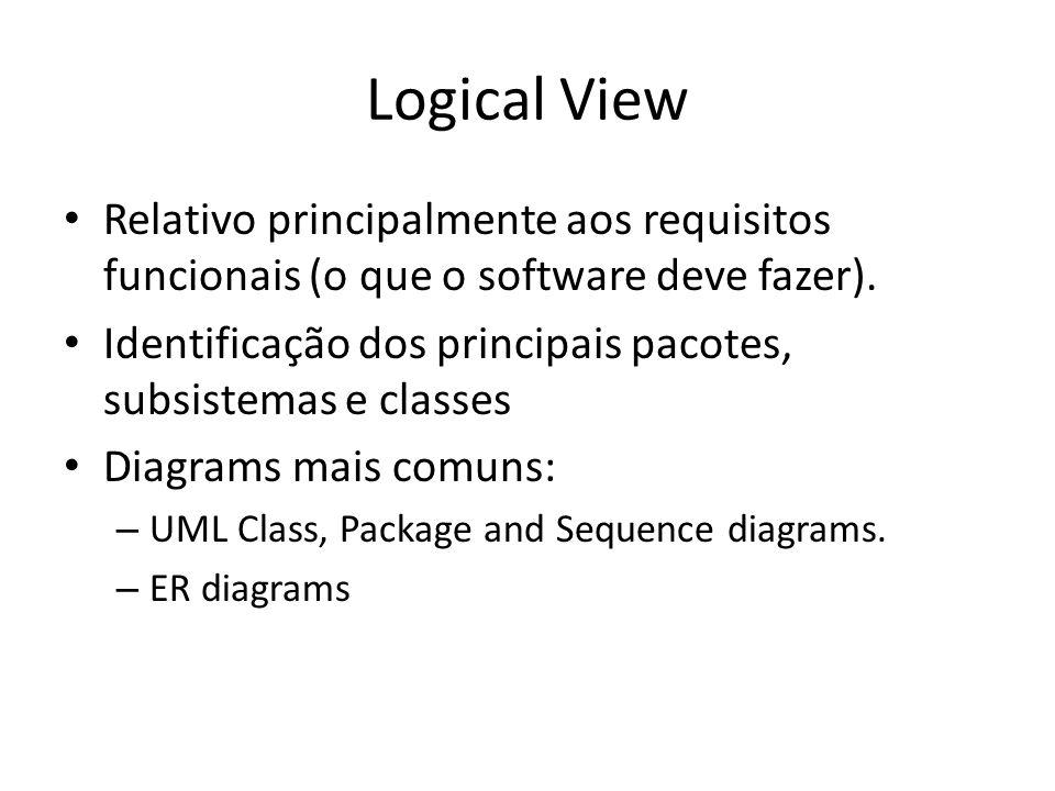 Logical View Relativo principalmente aos requisitos funcionais (o que o software deve fazer). Identificação dos principais pacotes, subsistemas e clas