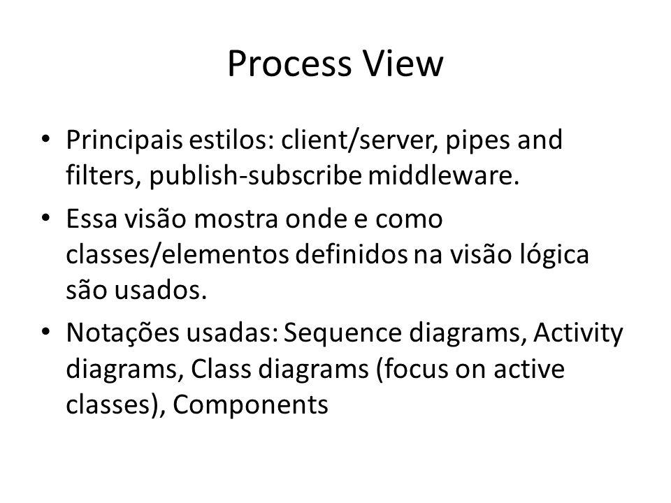 Implementation/Development view Organização de módulos do software (código, arquivos de dados, componentes, executáveis, bibliotecas,...) Principais elementos: módulos, subsistemas, camadas.