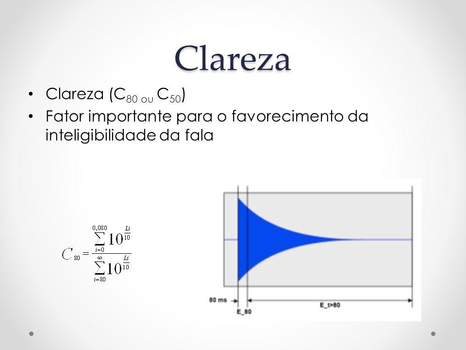 Clareza Clareza (C 80 ou C 50 ) Fator importante para o favorecimento da inteligibilidade da fala