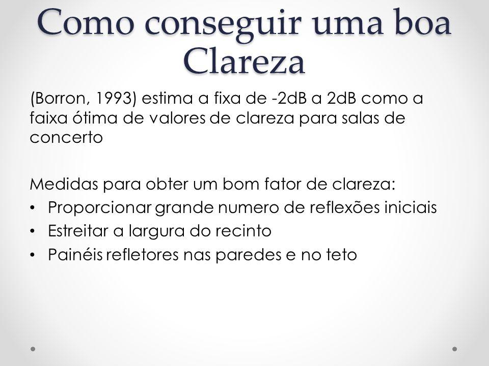 Como conseguir uma boa Clareza (Borron, 1993) estima a fixa de -2dB a 2dB como a faixa ótima de valores de clareza para salas de concerto Medidas para