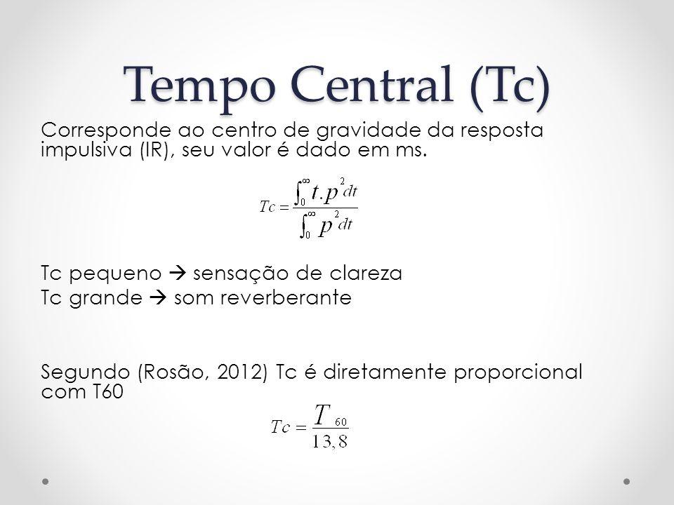 Tempo Central (Tc) Corresponde ao centro de gravidade da resposta impulsiva (IR), seu valor é dado em ms. Tc pequeno sensação de clareza Tc grande som