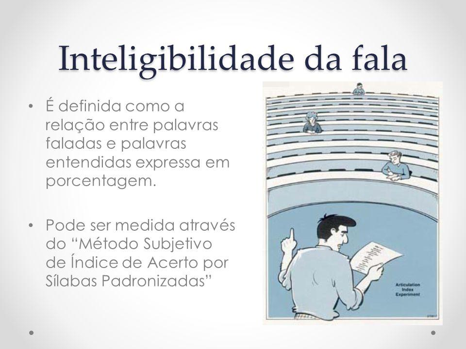 Inteligibilidade da fala É definida como a relação entre palavras faladas e palavras entendidas expressa em porcentagem.