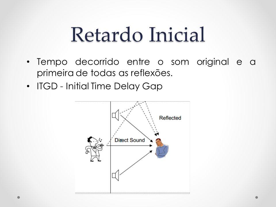 Retardo Inicial Tempo decorrido entre o som original e a primeira de todas as reflexões. ITGD - Initial Time Delay Gap