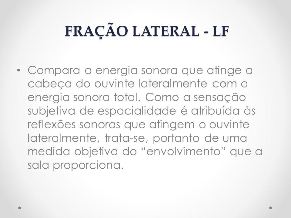 FRAÇÃO LATERAL - LF Compara a energia sonora que atinge a cabeça do ouvinte lateralmente com a energia sonora total. Como a sensação subjetiva de espa