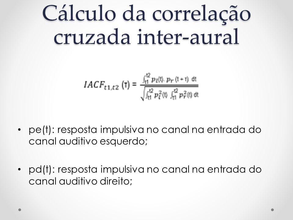 Cálculo da correlação cruzada inter-aural pe(t): resposta impulsiva no canal na entrada do canal auditivo esquerdo; pd(t): resposta impulsiva no canal