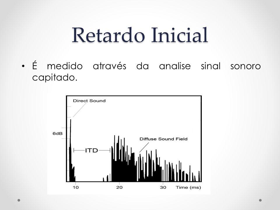 Correlação cruzada inter- aural Mede a similaridade do sinal em ambas as orelhas; Medida da diferença entre os sons recebidos em cada ouvido e é função da posição relativa entre a fonte e o ouvinte.