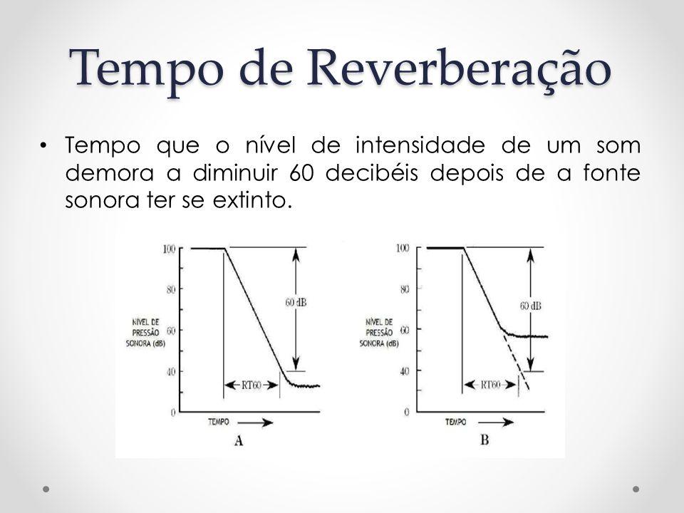 Tempo de Reverberação Estruturas revestidas com material absorvente diminui o tempo de reverberação.