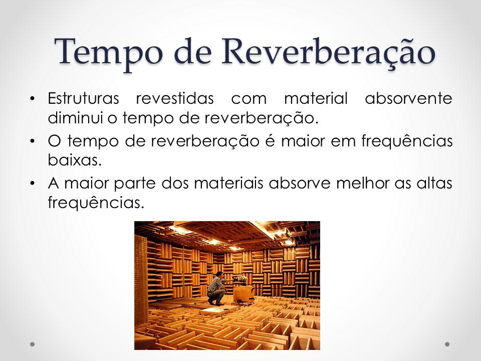 Tempo de Reverberação Estruturas revestidas com material absorvente diminui o tempo de reverberação. O tempo de reverberação é maior em frequências ba