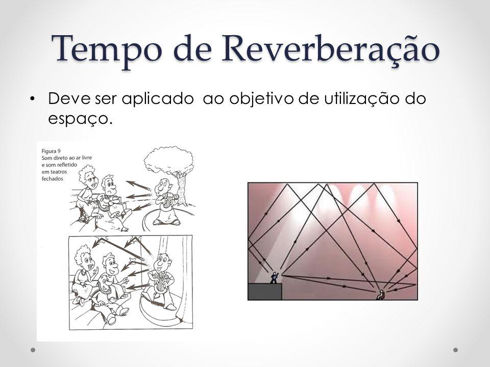 Tempo de Reverberação Deve ser aplicado ao objetivo de utilização do espaço.