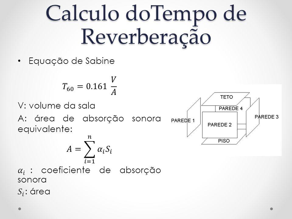 Calculo doTempo de Reverberação