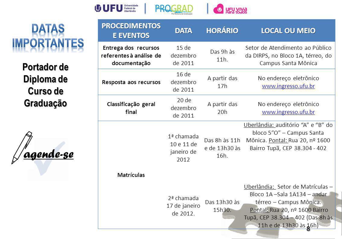 PROCEDIMENTOS E EVENTOS DATAHORÁRIO LOCAL OU MEIO Entrega dos recursos referentes à análise de documentação 15 de dezembro de 2011 Das 9h às 11h. Seto