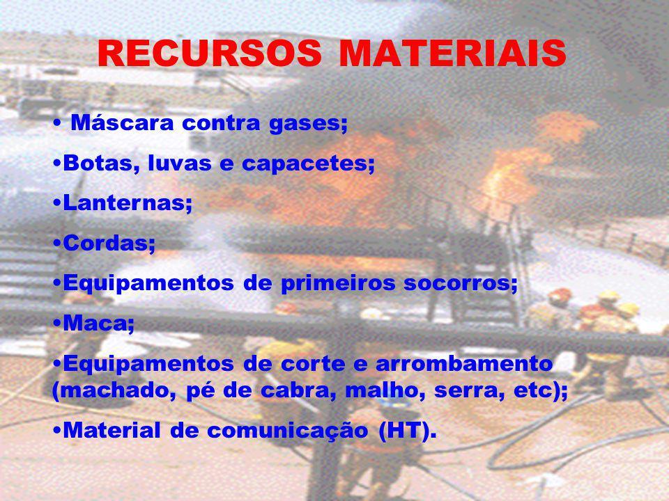 RECURSOS MATERIAIS Máscara contra gases; Botas, luvas e capacetes; Lanternas; Cordas; Equipamentos de primeiros socorros; Maca; Equipamentos de corte